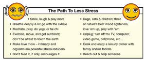 path-to-less-stress-chart500x207