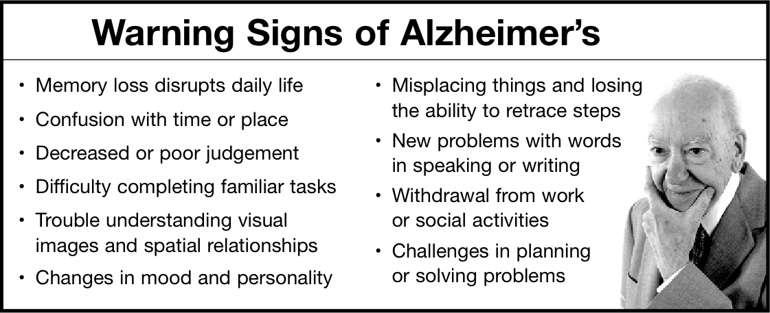 Warning Signs of Alzheimers chart