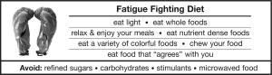 Fatigue Fighting Diet CHART